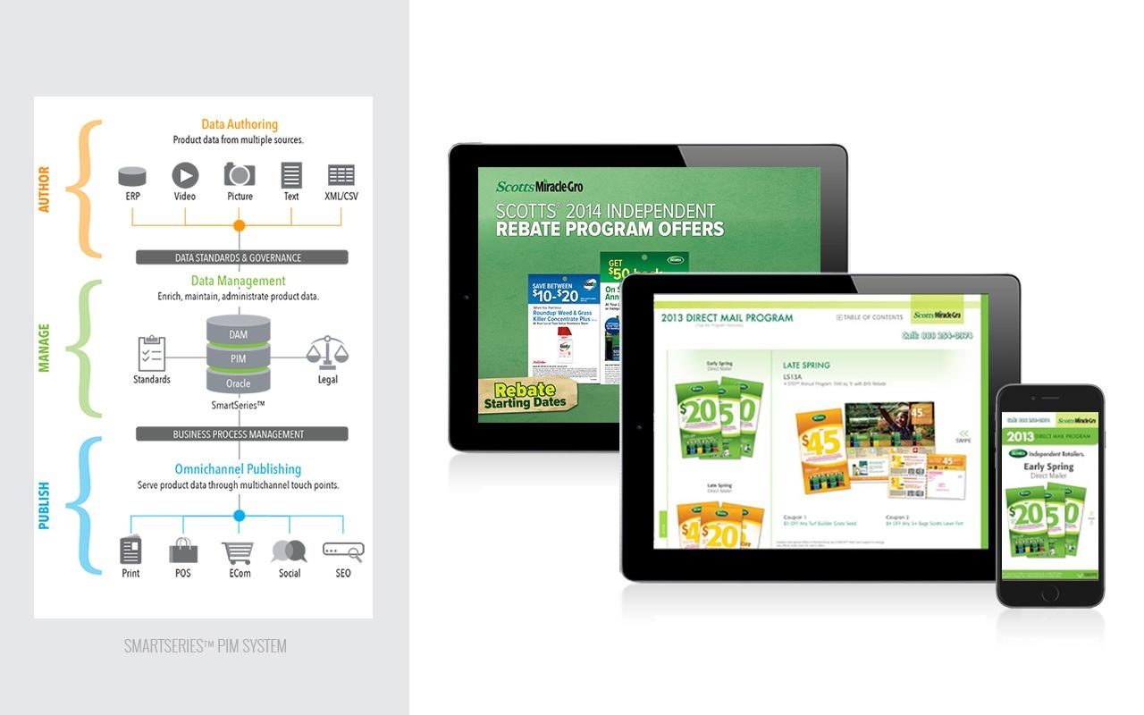 smart-series-pim-system-ipad